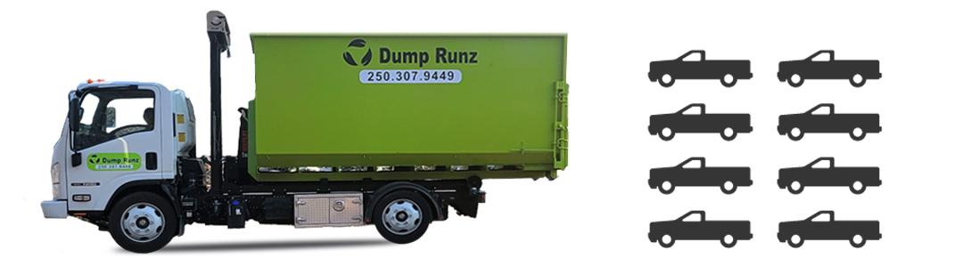 Residential Dump Runz Rental